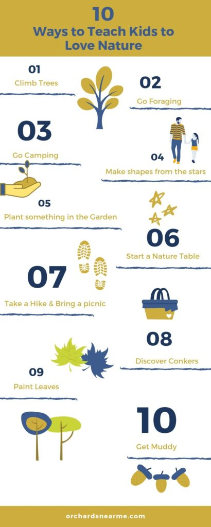 10-ways-to-teach-kids-to-love-nature-inforgraphic